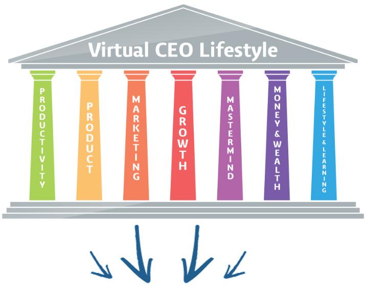 روش ایجاد یک کسب و کار اینترنتی موفق
